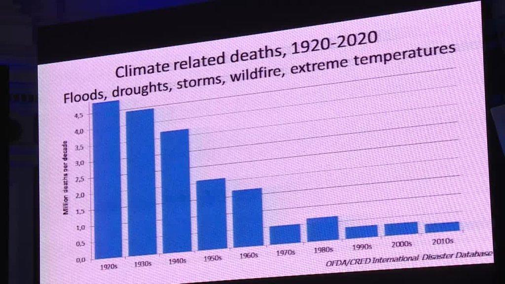 ¿Cómo pensamos sobre el cambio climático?