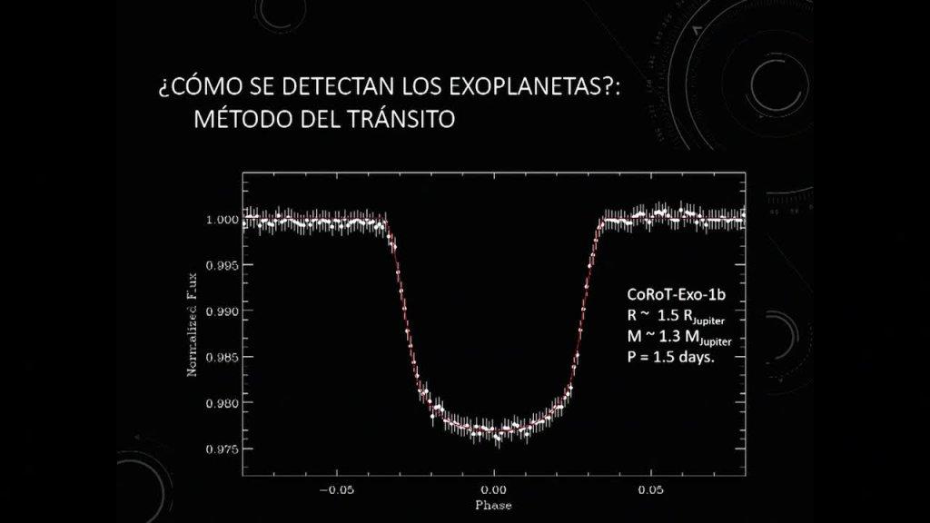 Todo lo que debes saber sobre los exoplanetas